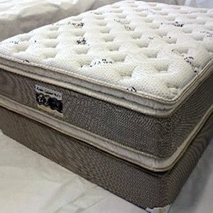 Double Sided Spring Mattresses Charleston Bedding